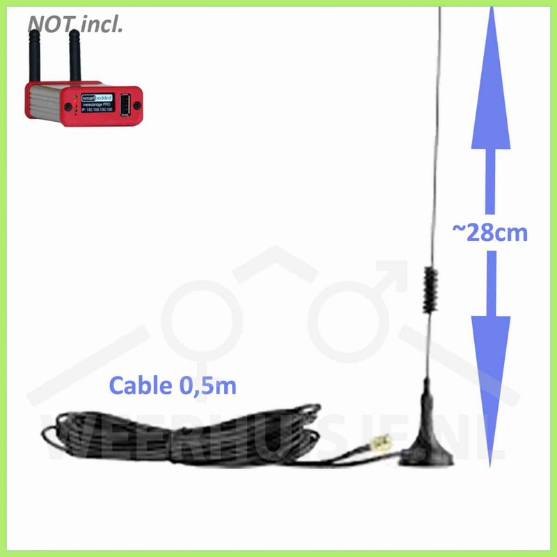 Alternative mobility RF-antenna Meteobridge Pro+