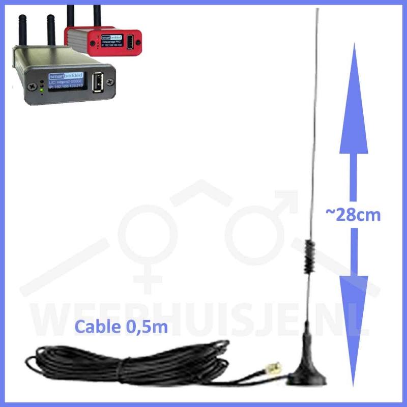 Alternative mobility RF-antenna Meteobridge Pro+