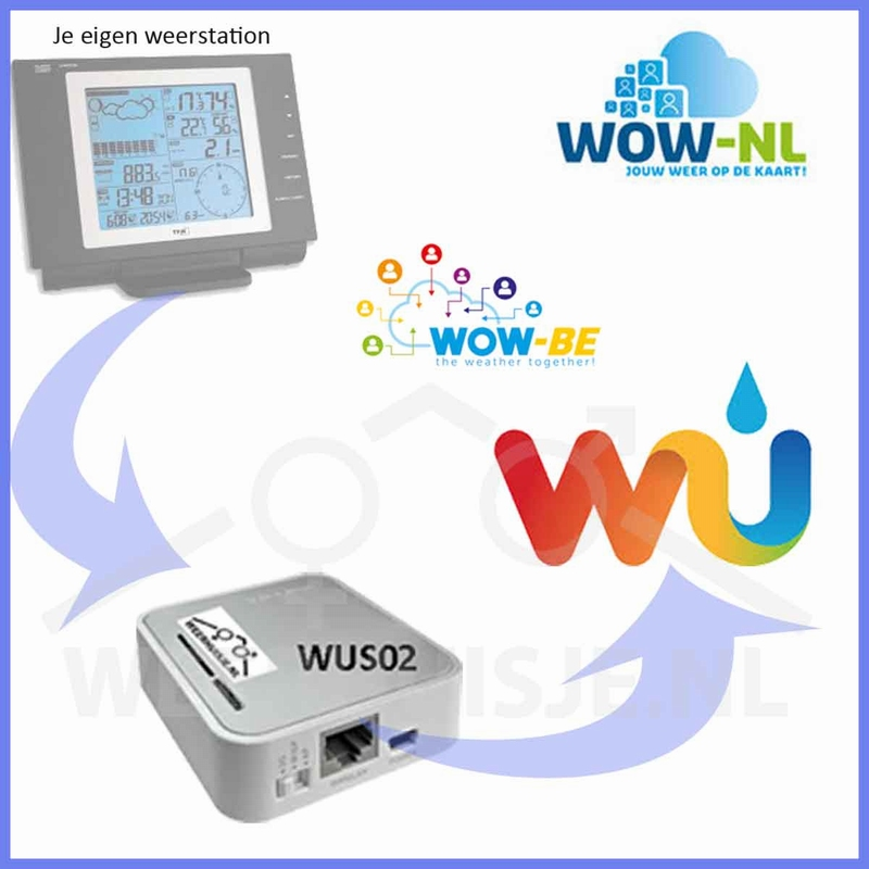 WUS02 Uploadserver with upload to Wunderground and/or WOW