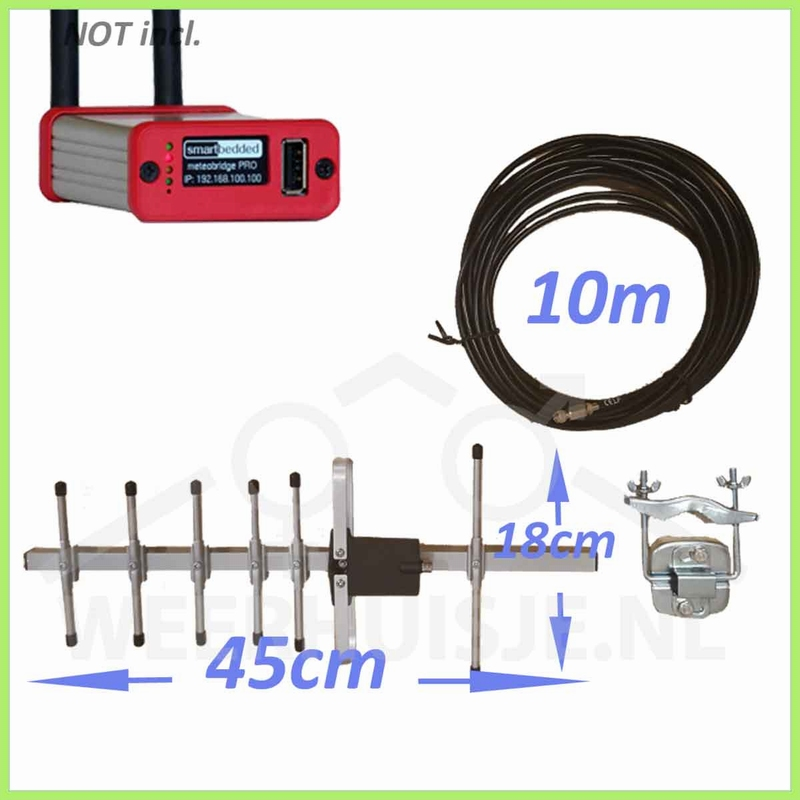 WH-MBpro-Yagi antenne voor MBpro red