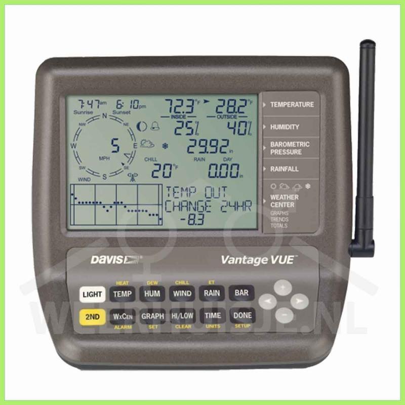 Davis 6351 | Vue option | Console Vantage Vue