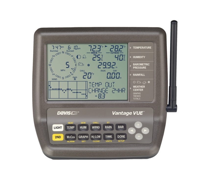 Davis WH-VueVP2sens  VVue console,  VP2 sensor set