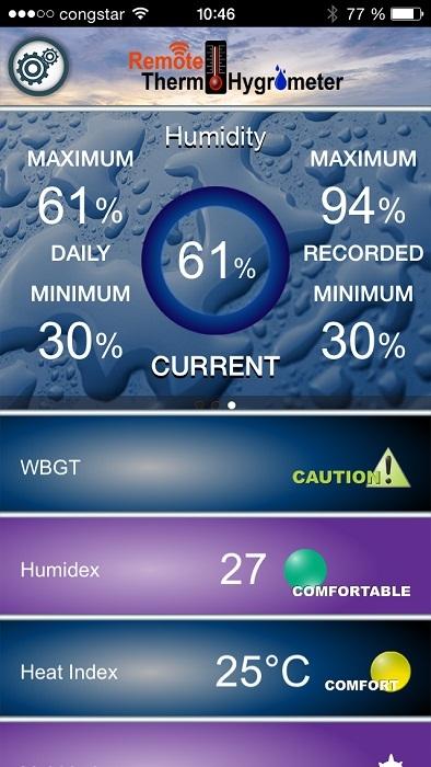 NIEUW - TFA 30.5034.02  Bluetooth temperatuur/hygro sensor