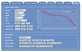WH-WUS03-Pro+ Rood Smartbedded Meteobridge Pro+ uploadserver