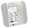 DEMOmodel - WS1600 IT Display
