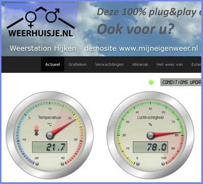 www.mijneigenweer.nl